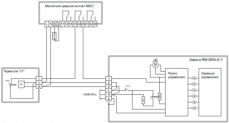 Тепловые завесы Hintek. Схема